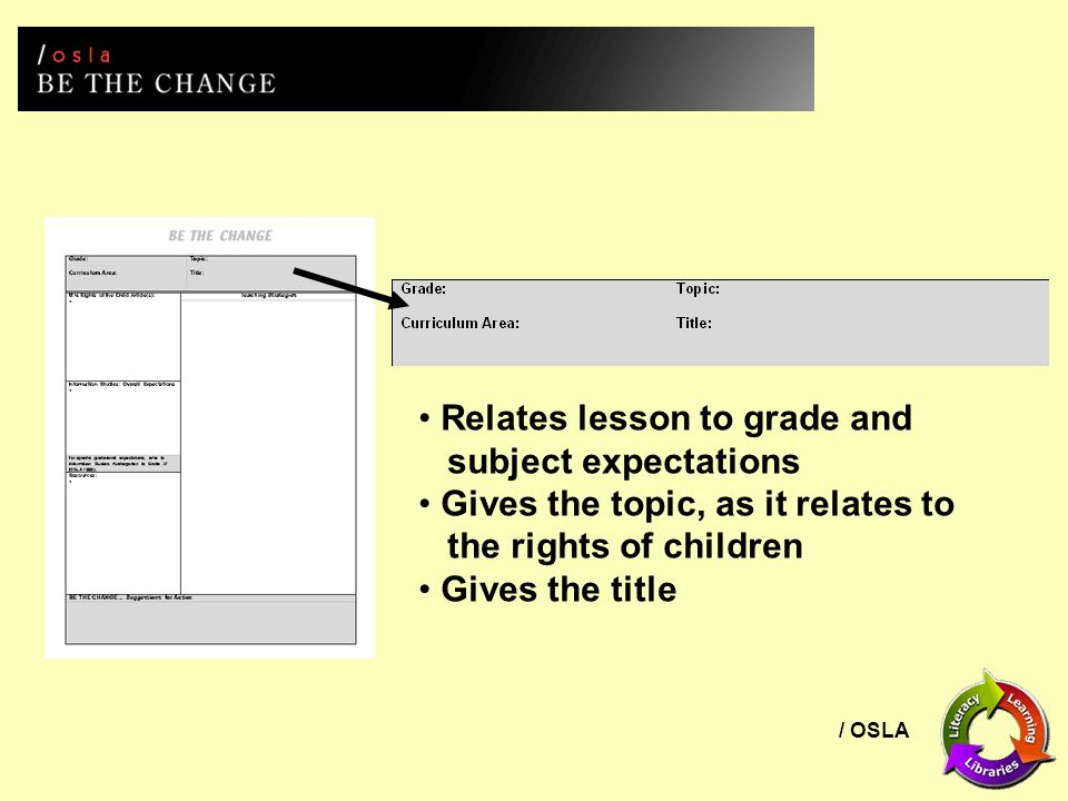 / OSLA Relates lesson to grade and subject expectations Gives the topic, as it relates to the rights of children Gives the title