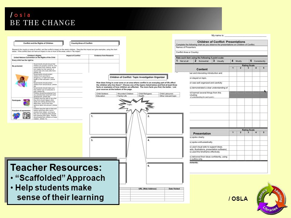 / OSLA Teacher Resources: Scaffolded Approach Help students make sense of their learning Teacher Resources: Scaffolded Approach Help students make sense of their learning