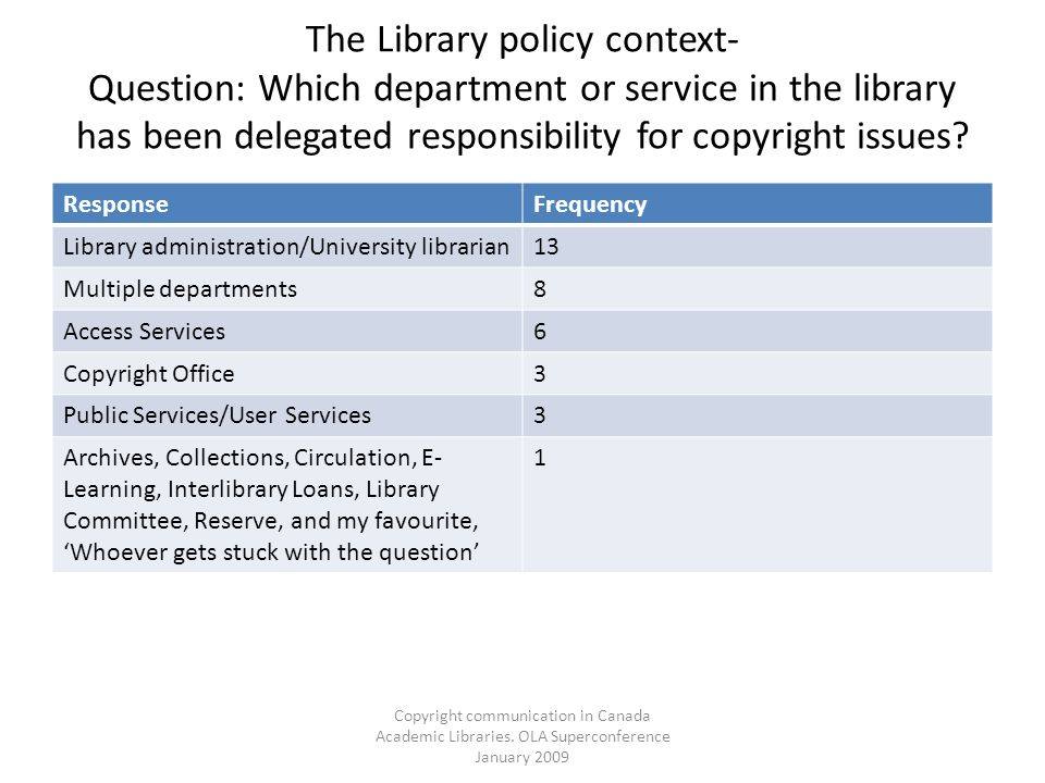 Copyright communication in Canada Academic Libraries. OLA Superconference January 2009 The Library policy context- Question: Which department or servi