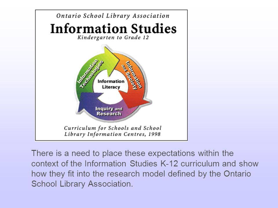 Current Context Ontario Ministry of Education documents include inquiry objectives throughout the K-12 curriculum: Research – 913 expectations Question – 634 expectations Projects – 234 expectations Information – 1745 expectations (from Staging Research by R.