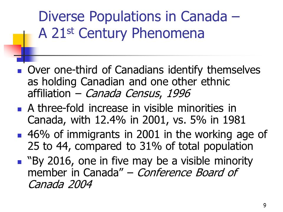 9 Diverse Populations in Canada – A 21 st Century Phenomena Over one-third of Canadians identify themselves as holding Canadian and one other ethnic affiliation – Canada Census, 1996 A three-fold increase in visible minorities in Canada, with 12.4% in 2001, vs.