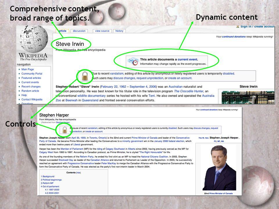 Dynamic content Comprehensive content, broad range of topics. Controls
