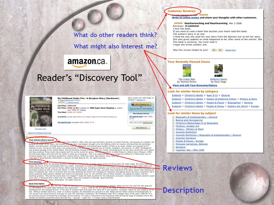 Readers Discovery Tool Reviews Description What do other readers think? What might also interest me?