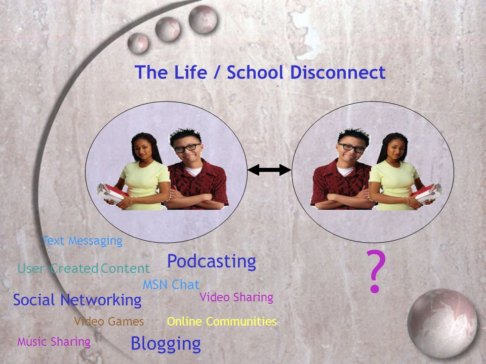 The Life / School Disconnect Social Networking Text Messaging Podcasting Blogging MSN Chat Music Sharing Online Communities User-Created Content ? Vid