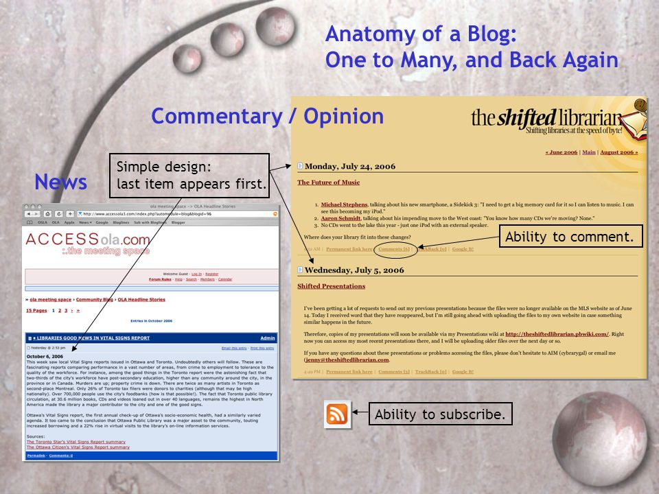Anatomy of a Blog: One to Many, and Back Again News Commentary / Opinion Simple design: last item appears first. Ability to comment. Ability to subscr