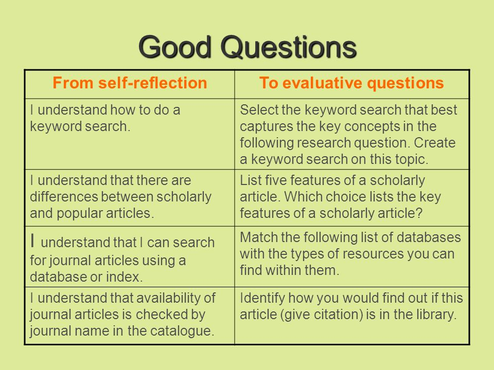 Good Questions From self-reflectionTo evaluative questions I understand how to do a keyword search.