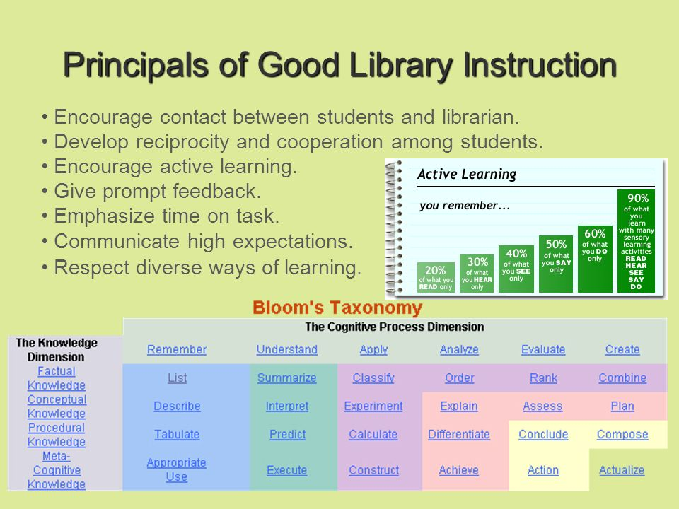 Principals of Good Library Instruction Encourage contact between students and librarian.