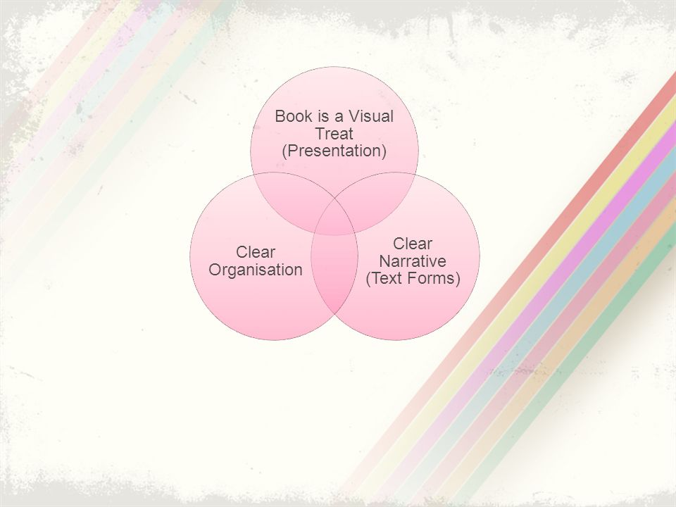 Book is a Visual Treat (Presentation) Clear Narrative (Text Forms) Clear Organisation