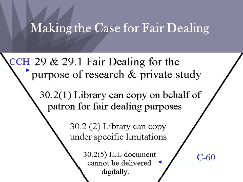 Making the Case for Fair Dealing CCH C-60