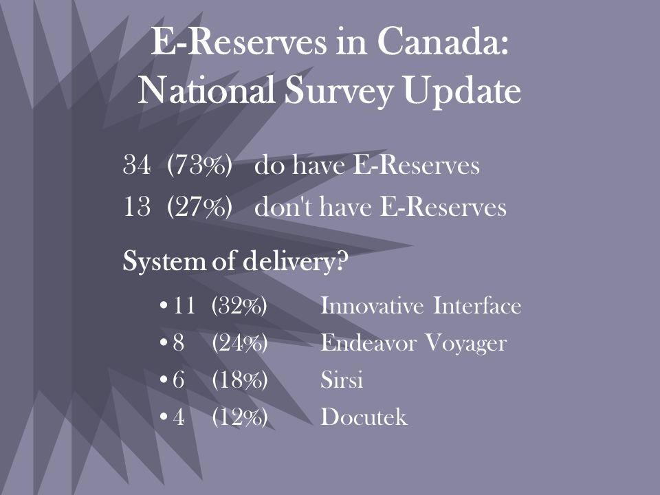 E-Reserves in Canada: National Survey Update 34 (73%)do have E-Reserves 13 (27%) don t have E-Reserves System of delivery.