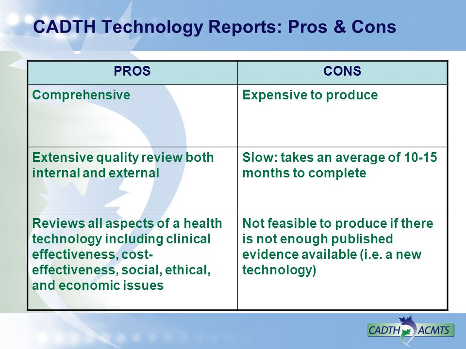 CADTH Technology Reports: Pros & Cons PROSCONS ComprehensiveExpensive to produce Extensive quality review both internal and external Slow: takes an average of 10-15 months to complete Reviews all aspects of a health technology including clinical effectiveness, cost- effectiveness, social, ethical, and economic issues Not feasible to produce if there is not enough published evidence available (i.e.