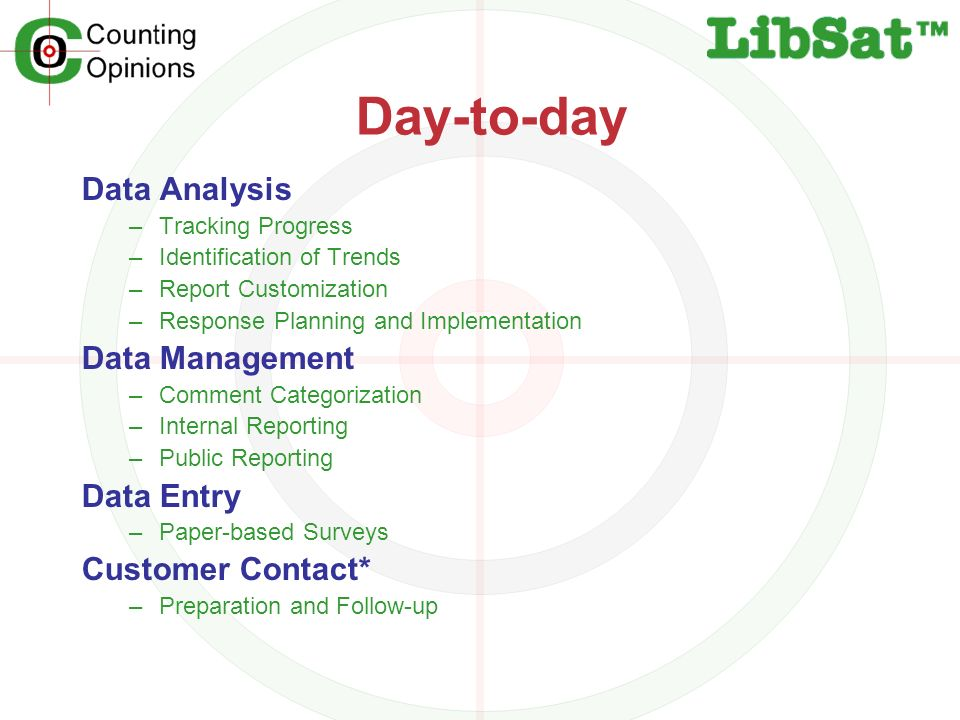 Day-to-day Data Analysis –Tracking Progress –Identification of Trends –Report Customization –Response Planning and Implementation Data Management –Com