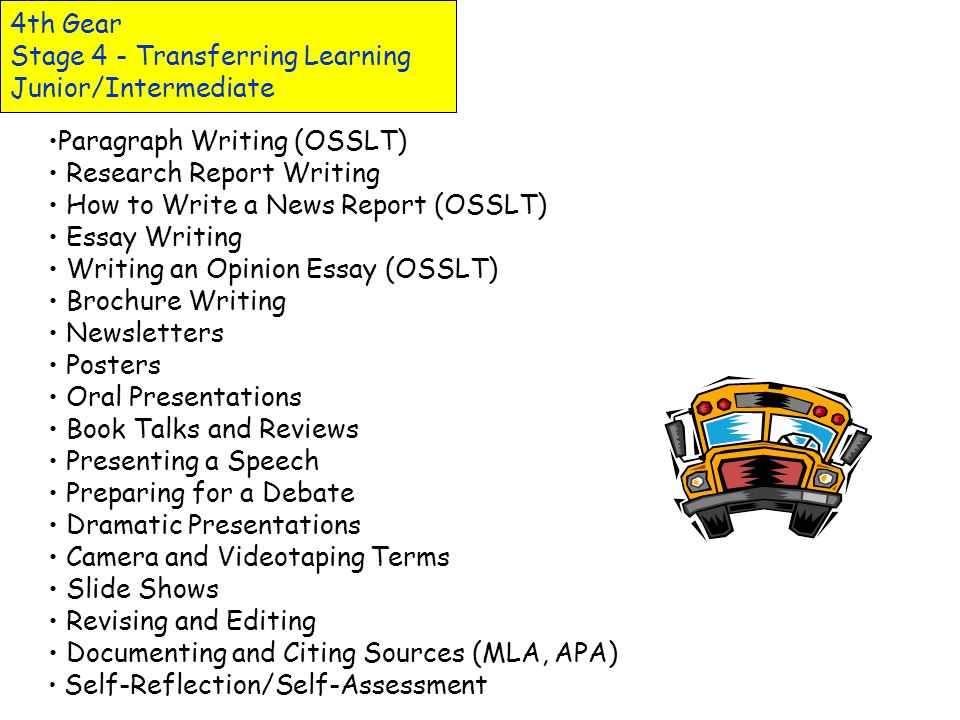4th Gear Stage 4 - Transferring Learning Primary Final Products Report Writing The Summary Comparing and Contrasting Editing Your Work Peer Editing Pi