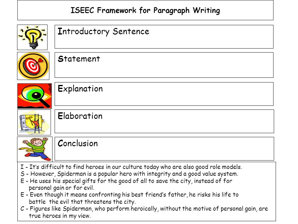 4th Gear Stage 4 - Transferring Learning Inclusions Paragraph Writing (OSSLT) Research Report Writing How to Write a News Report (OSSLT) Essay Writing