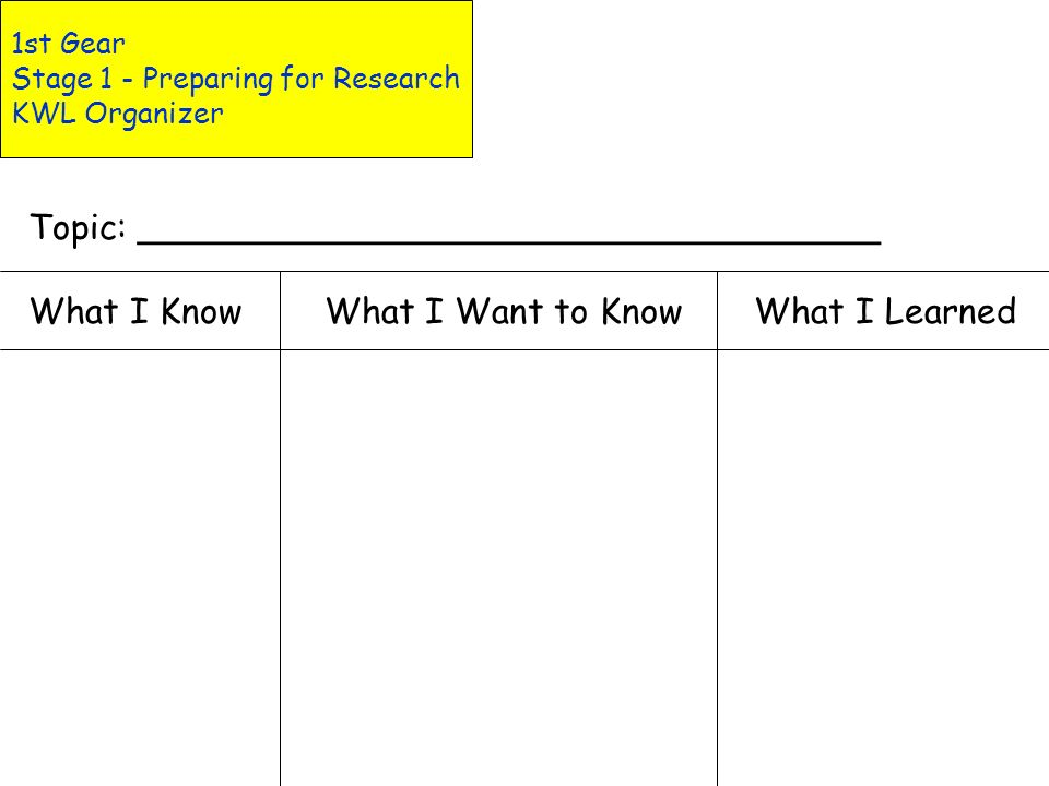 1st Gear Stage 1 - Preparing for Research The Research Folder How Do They Get Organized? Teachers can provide their students with a research folder, o