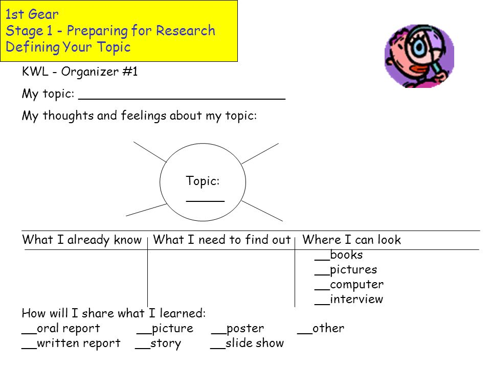 1st Gear Stage 1 - Preparing for Research KWL Organizer Topic: __________________________________ What I Know What I Want to Know What I Learned