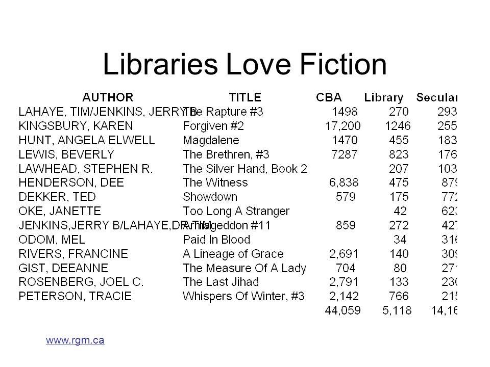 www.rgm.ca Libraries Love Fiction