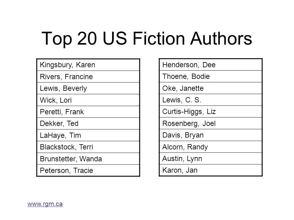 www.rgm.ca Top 20 US Fiction Authors Kingsbury, Karen Rivers, Francine Lewis, Beverly Wick, Lori Peretti, Frank Dekker, Ted LaHaye, Tim Blackstock, Terri Brunstetter, Wanda Peterson, Tracie Henderson, Dee Thoene, Bodie Oke, Janette Lewis, C.