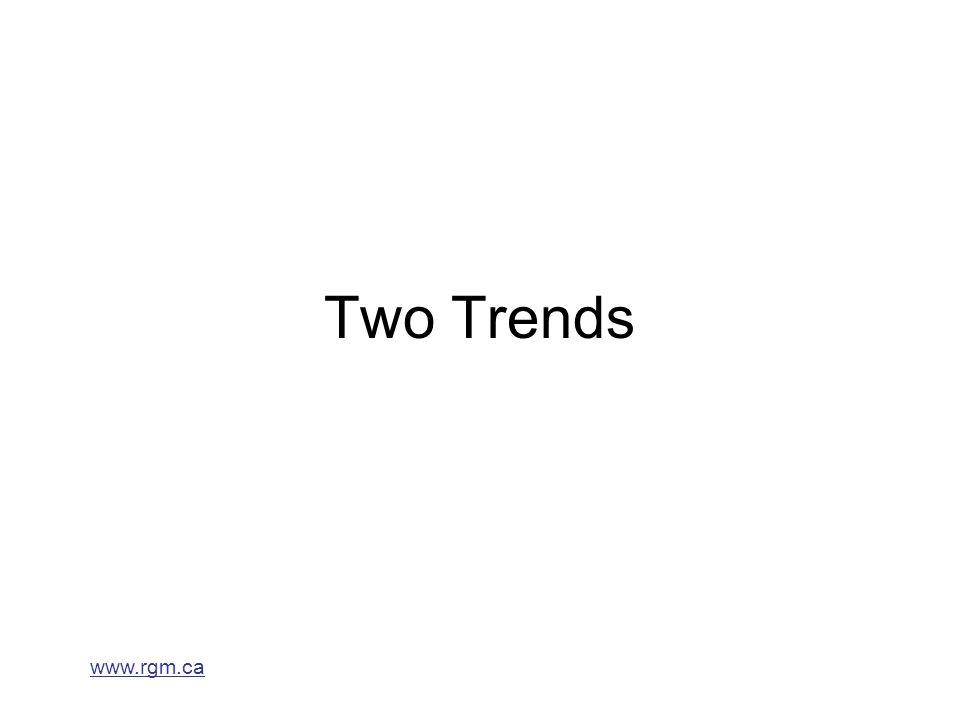 www.rgm.ca Two Trends