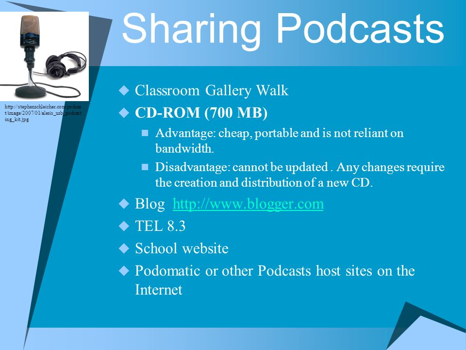 Sharing Podcasts Classroom Gallery Walk CD-ROM (700 MB) Advantage: cheap, portable and is not reliant on bandwidth. Disadvantage: cannot be updated. A