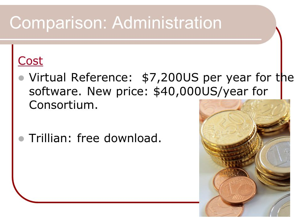Comparison: Administration Cost Virtual Reference: $7,200US per year for the software.