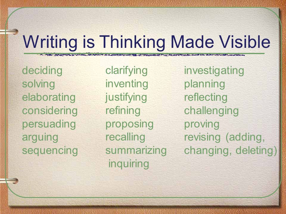 Writing is Thinking Made Visible clarifying inventing justifying refining proposing recalling summarizing inquiring investigating planning reflecting challenging proving revising (adding, changing, deleting) deciding solving elaborating considering persuading arguing sequencing