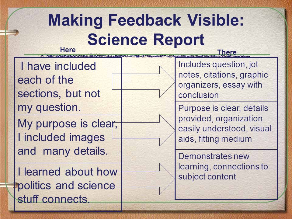 Making Feedback Visible: Science Report I have included each of the sections, but not my question.