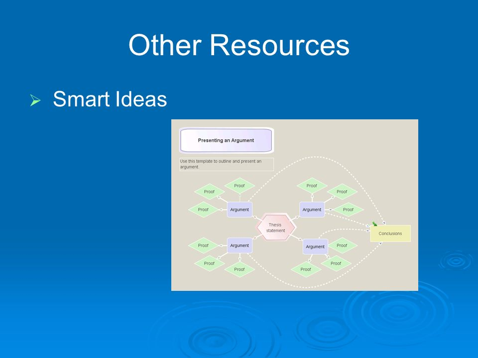 Other Resources Smart Ideas