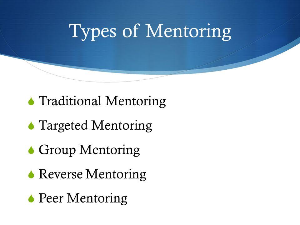 Types of Mentoring Traditional Mentoring Targeted Mentoring Group Mentoring Reverse Mentoring Peer Mentoring