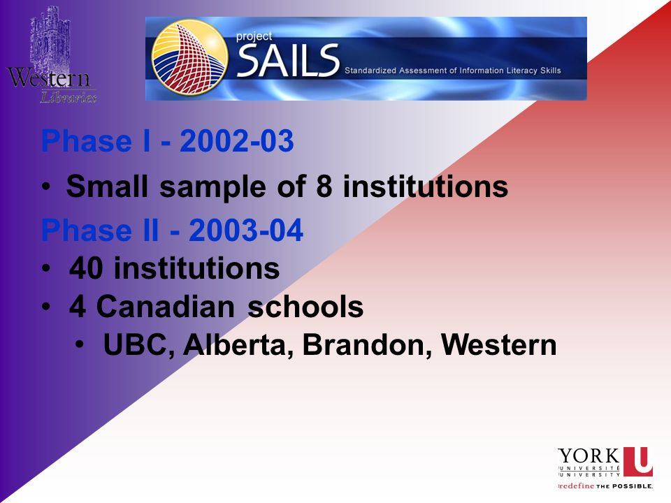 Phase I - 2002-03 Small sample of 8 institutions Phase II - 2003-04 40 institutions 4 Canadian schools UBC, Alberta, Brandon, Western