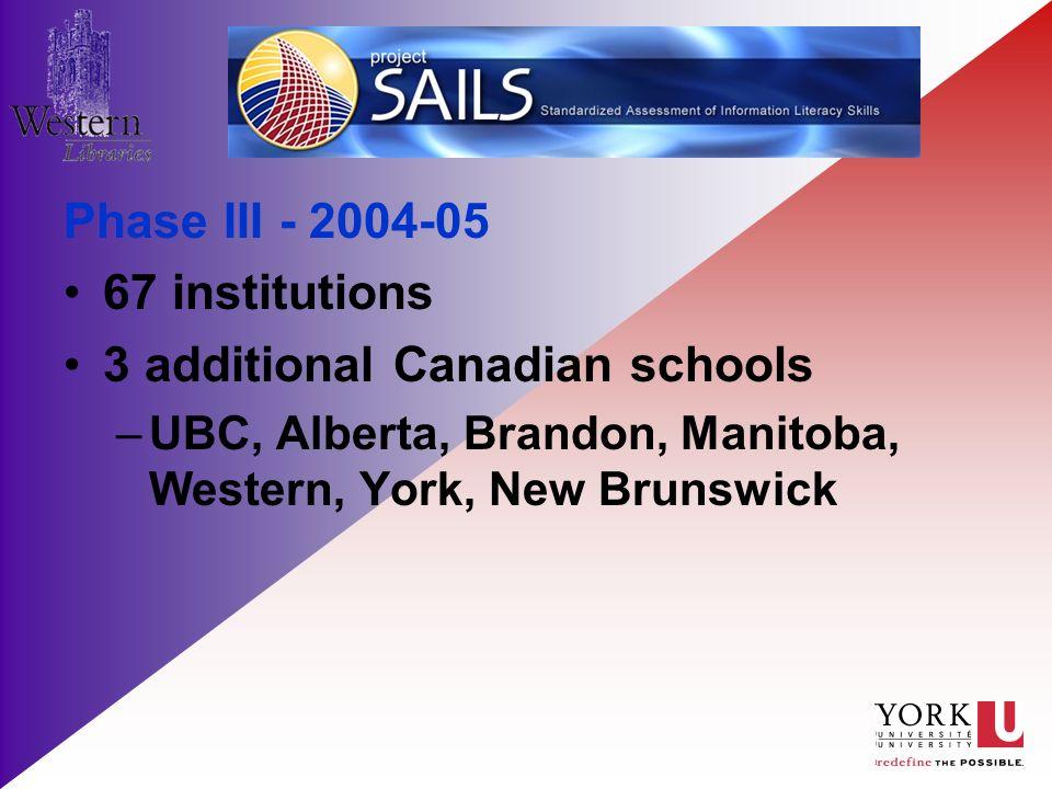 Phase III - 2004-05 67 institutions 3 additional Canadian schools –UBC, Alberta, Brandon, Manitoba, Western, York, New Brunswick