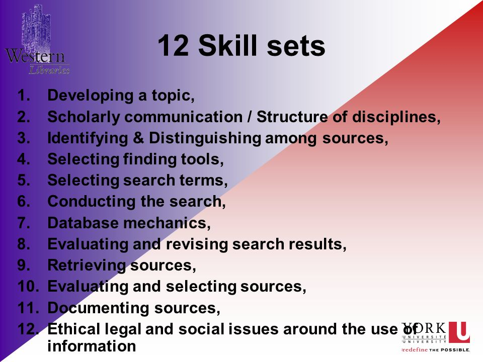 12 Skill sets 1.Developing a topic, 2.Scholarly communication / Structure of disciplines, 3.Identifying & Distinguishing among sources, 4.Selecting finding tools, 5.Selecting search terms, 6.Conducting the search, 7.Database mechanics, 8.Evaluating and revising search results, 9.Retrieving sources, 10.Evaluating and selecting sources, 11.Documenting sources, 12.Ethical legal and social issues around the use of information