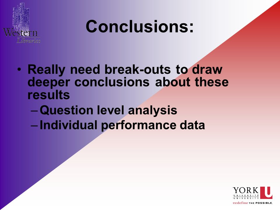 Conclusions: Really need break-outs to draw deeper conclusions about these results –Question level analysis –Individual performance data
