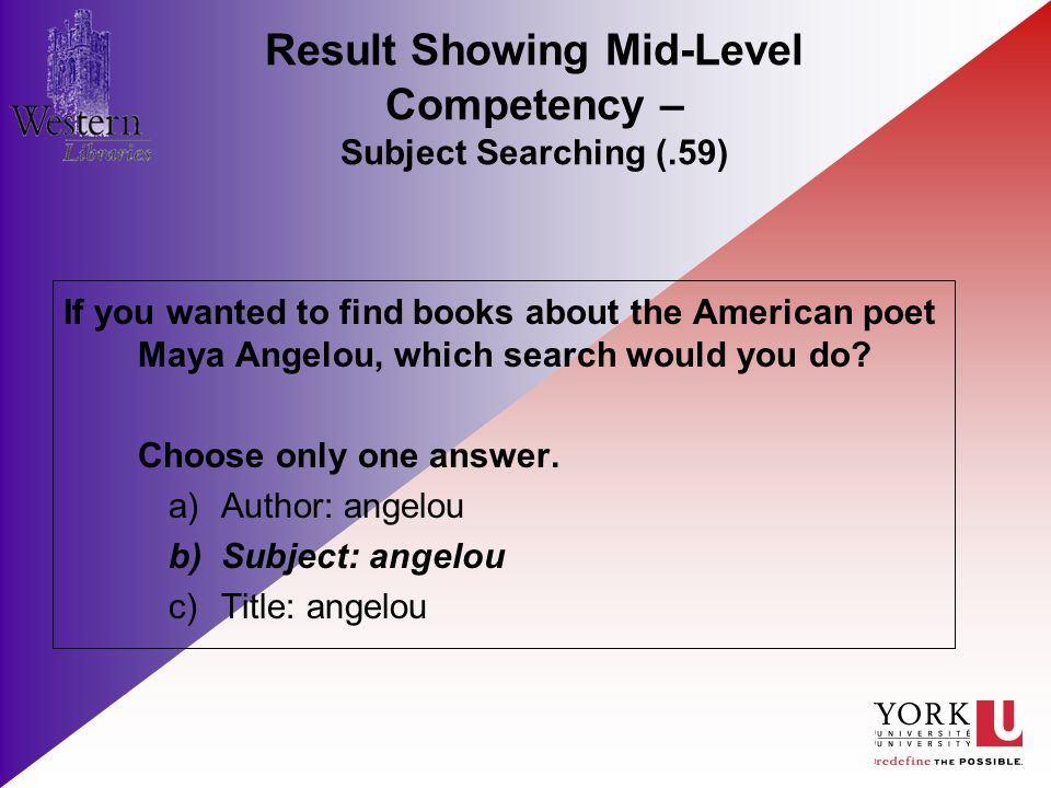 Result Showing Mid-Level Competency – Subject Searching (.59) If you wanted to find books about the American poet Maya Angelou, which search would you do.