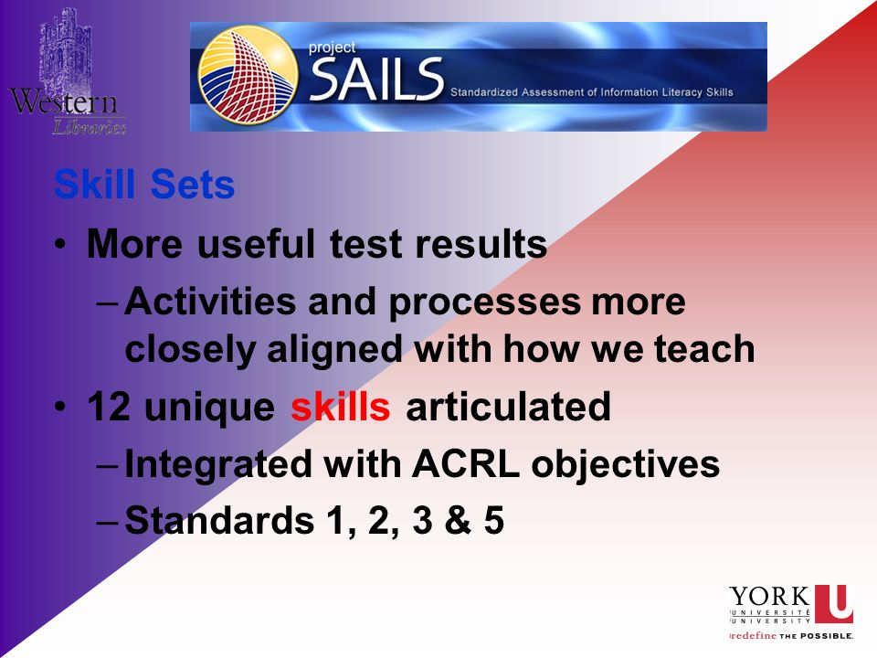 Skill Sets More useful test results –Activities and processes more closely aligned with how we teach 12 unique skills articulated –Integrated with ACRL objectives –Standards 1, 2, 3 & 5