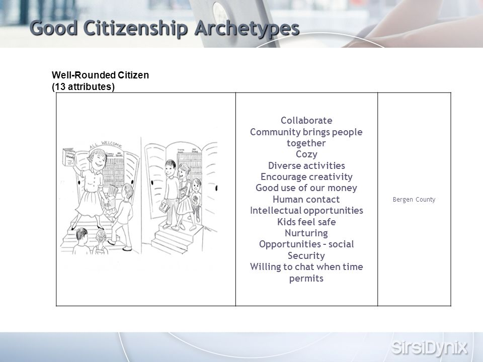 Good Citizenship Archetypes Well-Rounded Citizen (13 attributes) Collaborate Community brings people together Cozy Diverse activities Encourage creativity Good use of our money Human contact Intellectual opportunities Kids feel safe Nurturing Opportunities – social Security Willing to chat when time permits Bergen County