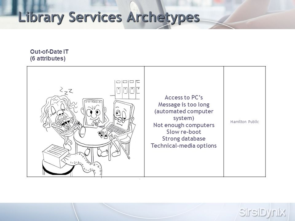 Library Services Archetypes Out-of-Date IT (6 attributes) Access to PCs Message is too long (automated computer system) Not enough computers Slow re-boot Strong database Technical-media options Hamilton Public