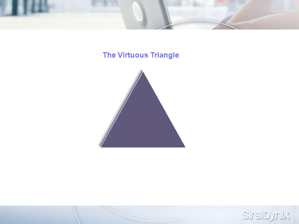 The Virtuous Triangle