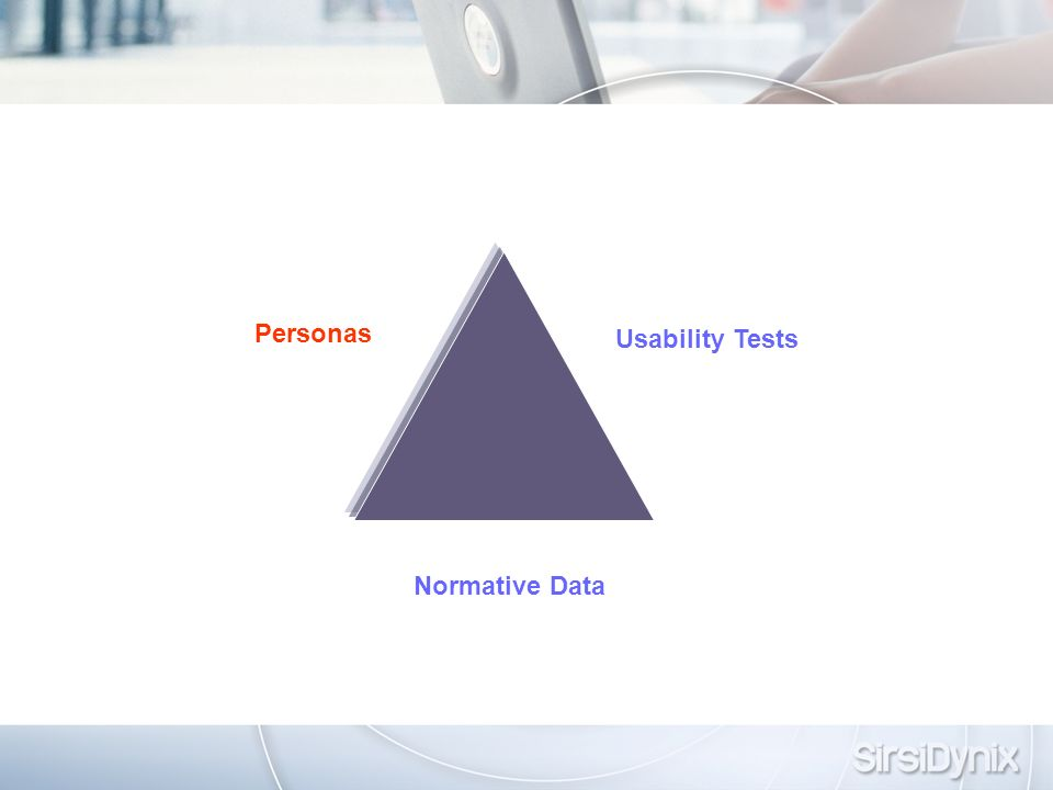 Normative Data Personas Usability Tests