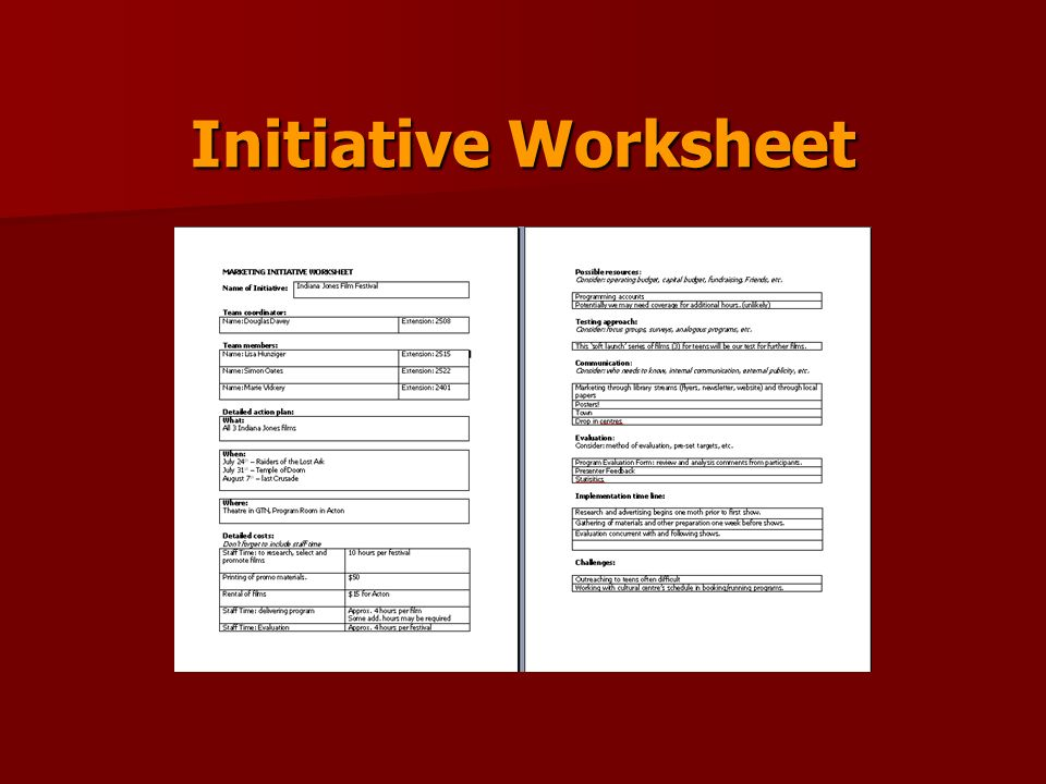 Initiative Worksheet