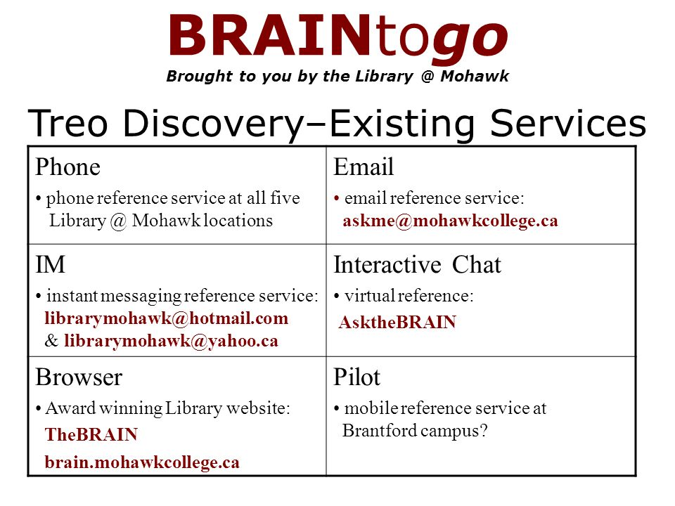 BRAINtogo Brought to you by the Mohawk Phone phone reference service at all five Mohawk locations   reference service: IM instant messaging reference service: & Interactive Chat virtual reference: AsktheBRAIN Browser Award winning Library website: TheBRAIN brain.mohawkcollege.ca Pilot mobile reference service at Brantford campus.