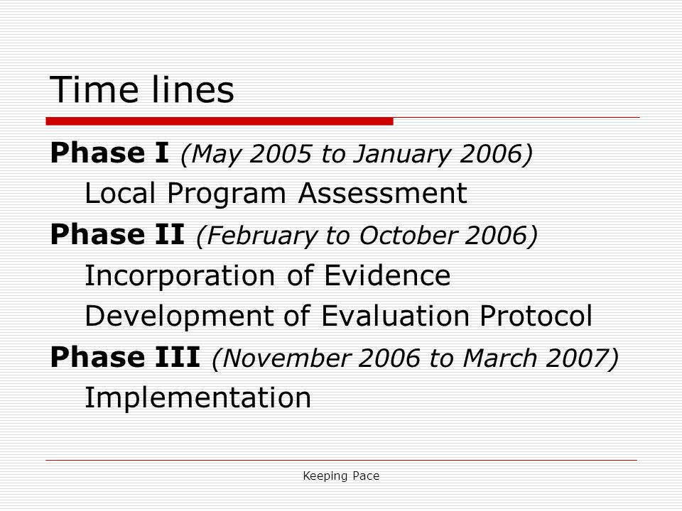 Keeping Pace Time lines Phase I (May 2005 to January 2006) Local Program Assessment Phase II (February to October 2006) Incorporation of Evidence Deve