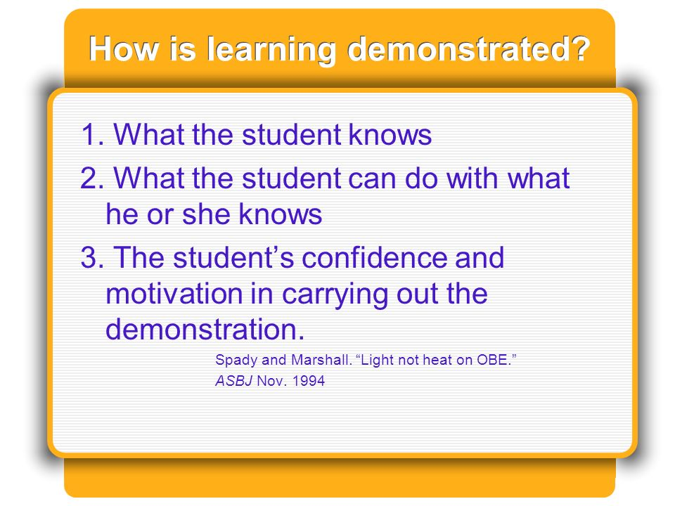 How is learning demonstrated. 1. What the student knows 2.