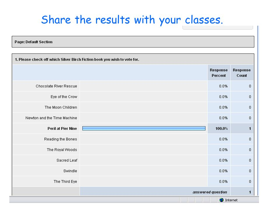 Share the results with your classes.