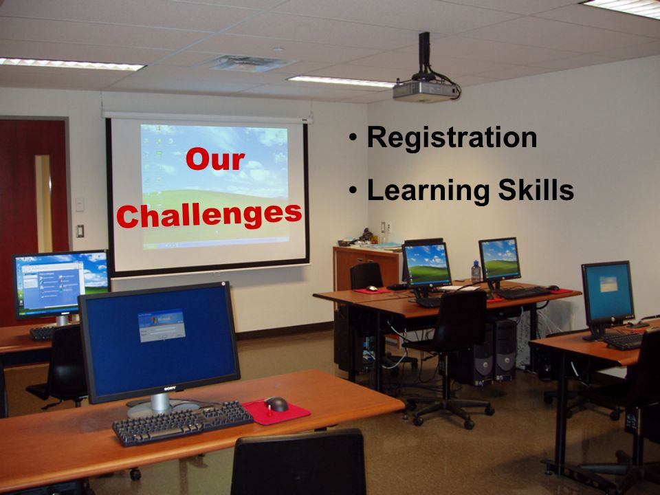 Registration Is a challenge because we require our students to: Pre-register for classes Pay a registration fee at time of registration Have pre-requisites