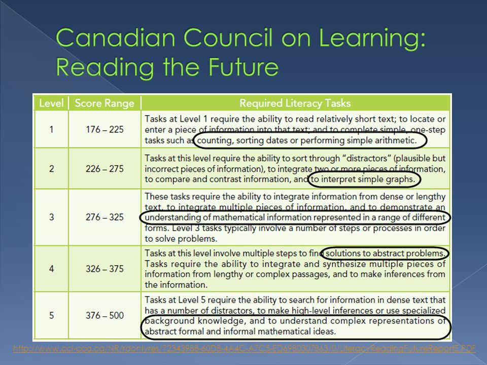 Teachers/parents short on time Combine lessons Story Problems Research supports theory What If Your ABCs Were Your 123s?: Building Connections Between Literacy and Numeracy By Leslie Minton