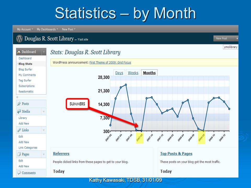 Kathy Kawasaki, TDSB, 31/01/09 Statistics – by Month