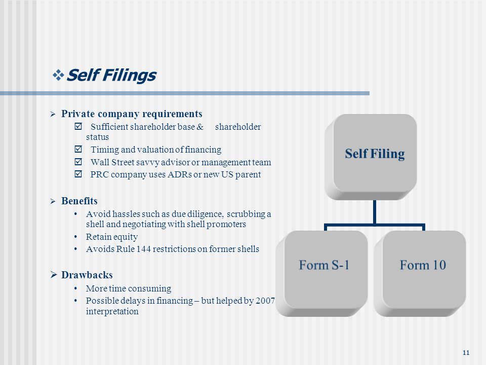 11 Self Filings Private company requirements Sufficient shareholder base & shareholder status Timing and valuation of financing Wall Street savvy advisor or management team PRC company uses ADRs or new US parent Benefits Avoid hassles such as due diligence, scrubbing a shell and negotiating with shell promoters Retain equity Avoids Rule 144 restrictions on former shells Drawbacks More time consuming Possible delays in financing – but helped by 2007 interpretation Self Filing Form S-1Form 10