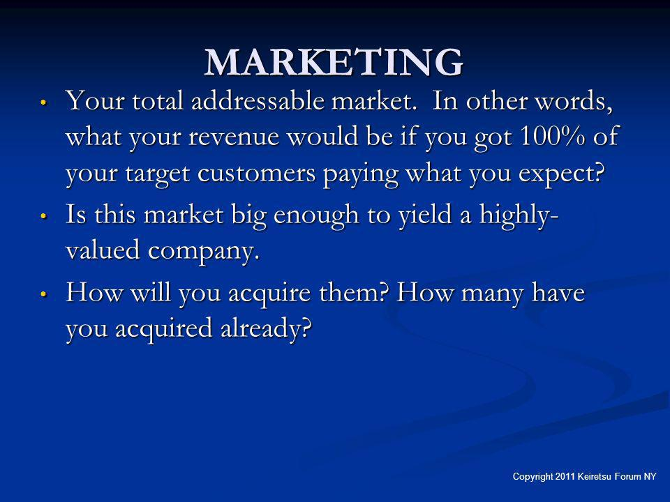 MARKETING Your total addressable market.