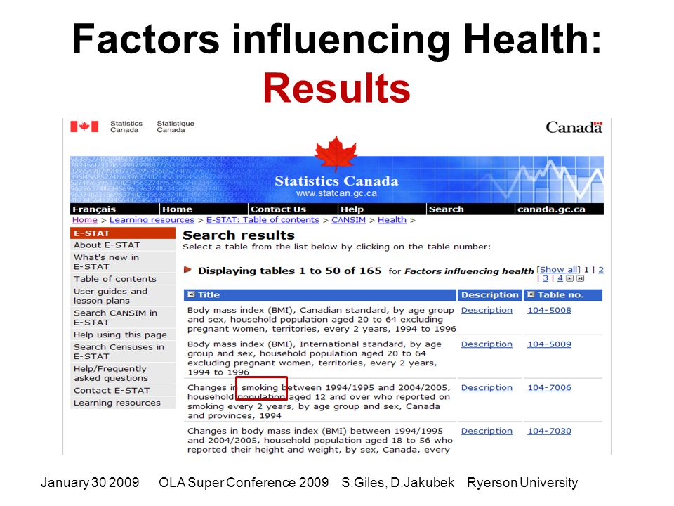 Factors influencing Health: Results January 30 2009OLA Super Conference 2009 S.Giles, D.Jakubek Ryerson University